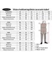 Vision pükste suuruste tabel