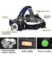Motion Sensor LED Headlamp L2